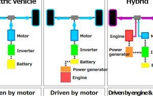 Nissan-e-POWER